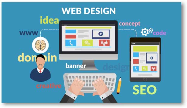 Affordable Web Design Services - KC Web Designz